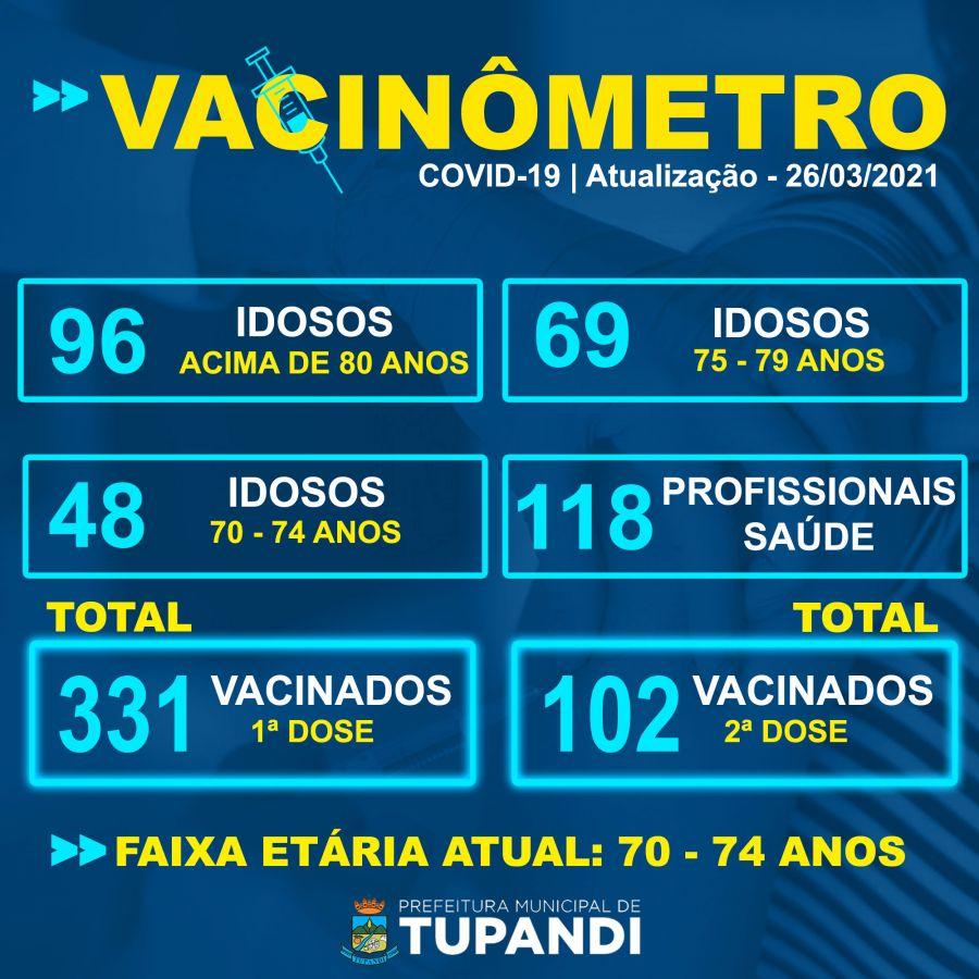 BOLETIM COVID-19/VACINÔMETRO Atualização 26/03/2021 ...